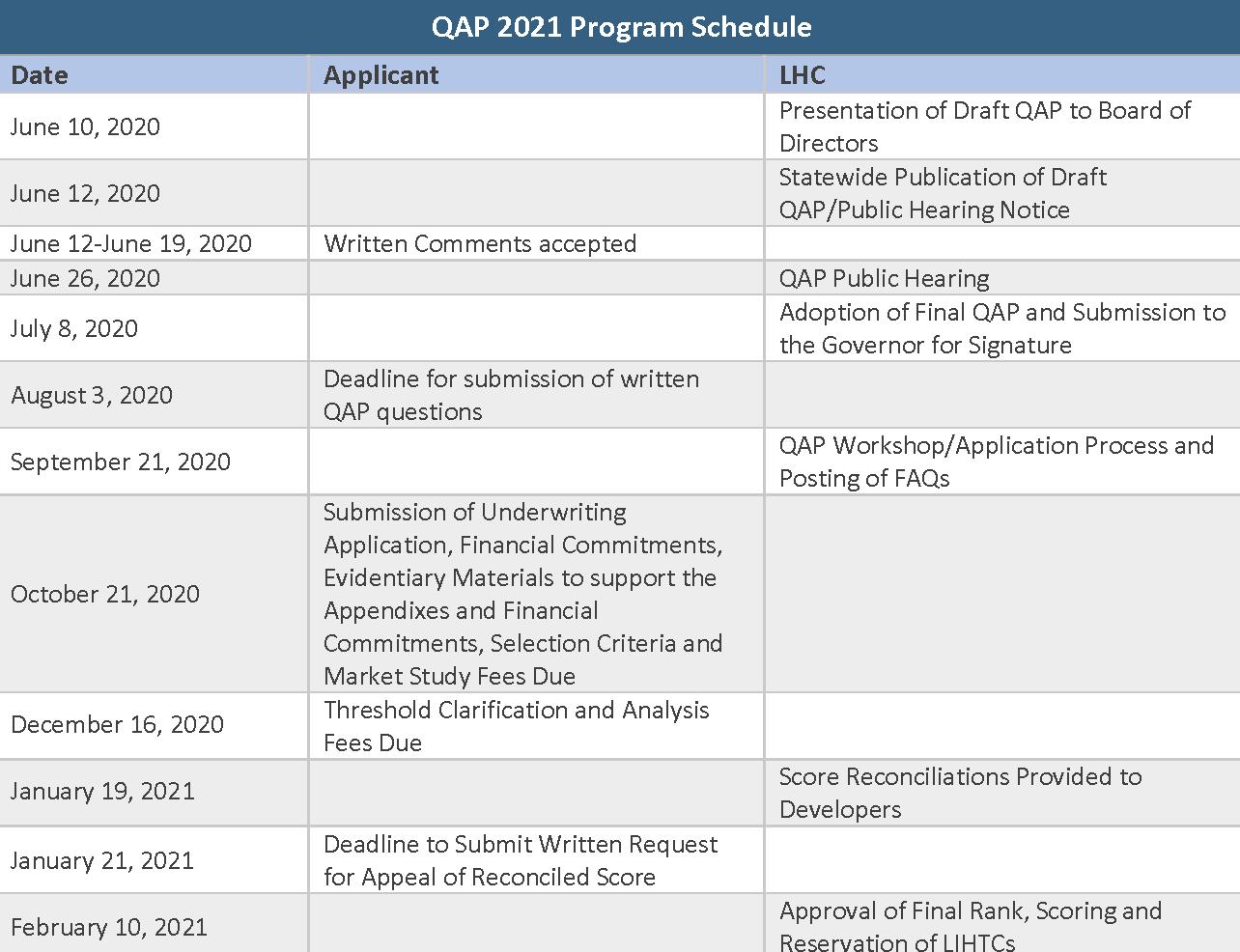 QAP 2021 Program Schedule - Revised